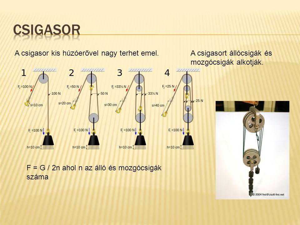 F = G / 2n ahol n az álló és mozgócsigák száma A csigasor kis húzóerővel nagy terhet emel.A csigasort állócsigák és mozgócsigák alkotják.