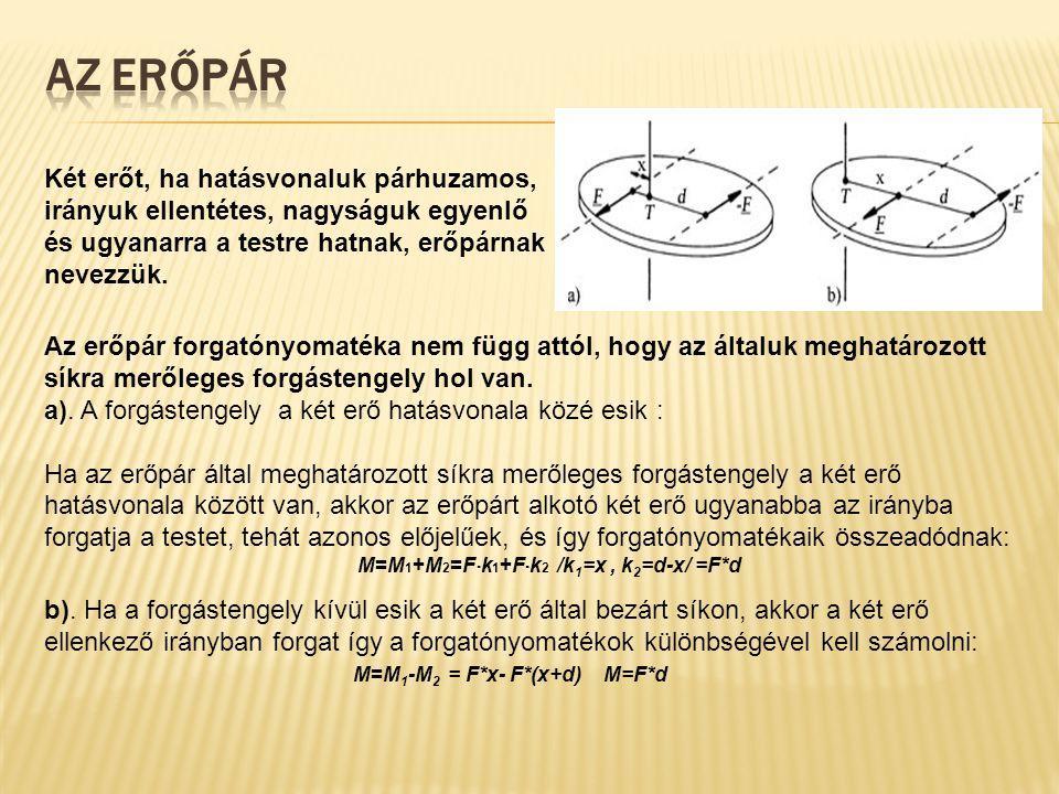 Az erőpár forgatónyomatéka nem függ attól, hogy az általuk meghatározott síkra merőleges forgástengely hol van. a). A forgástengely a két erő hatásvon