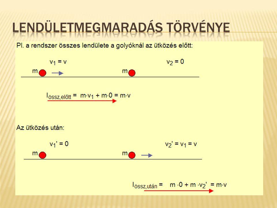 Szöget bezáró erők összegzése: A vektorokat közös kezdőpontba rajzoljuk fel, majd a vektorok végpontjain át párhuzamosakat húzunk az összegzésben szereplő másik vektorral.