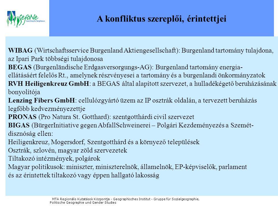 A konfliktus szereplői, érintettjei WIBAG (Wirtschaftsservice Burgenland Aktiengesellschaft): Burgenland tartomány tulajdona, az Ipari Park többségi tulajdonosa BEGAS (Burgenländische Erdgasversorgungs-AG): Burgenland tartomány energia- ellátásáért felelős Rt., amelynek részvényesei a tartomány és a burgenlandi önkormányzatok RVH Heiligenkreuz GmbH: a BEGAS által alapított szervezet, a hulladékégető beruházásának bonyolítója Lenzing Fibers GmbH: cellulózgyártó üzem az IP osztrák oldalán, a tervezett beruházás legfőbb kedvezményezettje PRONAS (Pro Natura St.