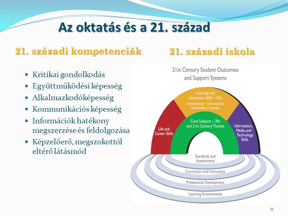 Az oktatás és a 21. század 21. századi kompetenciák 21. századi iskola Kritikai gondolkodás Együttműködési képesség Alkalmazkodóképesség Kommunikációs