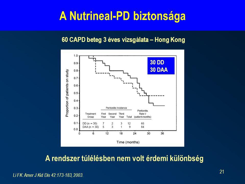 21 A Nutrineal-PD biztonsága Li FK: Amer J Kid Dis 42:173-183, 2003. 60 CAPD beteg 3 éves vizsgálata – Hong Kong 30 DD 30 DAA A rendszer túlélésben ne