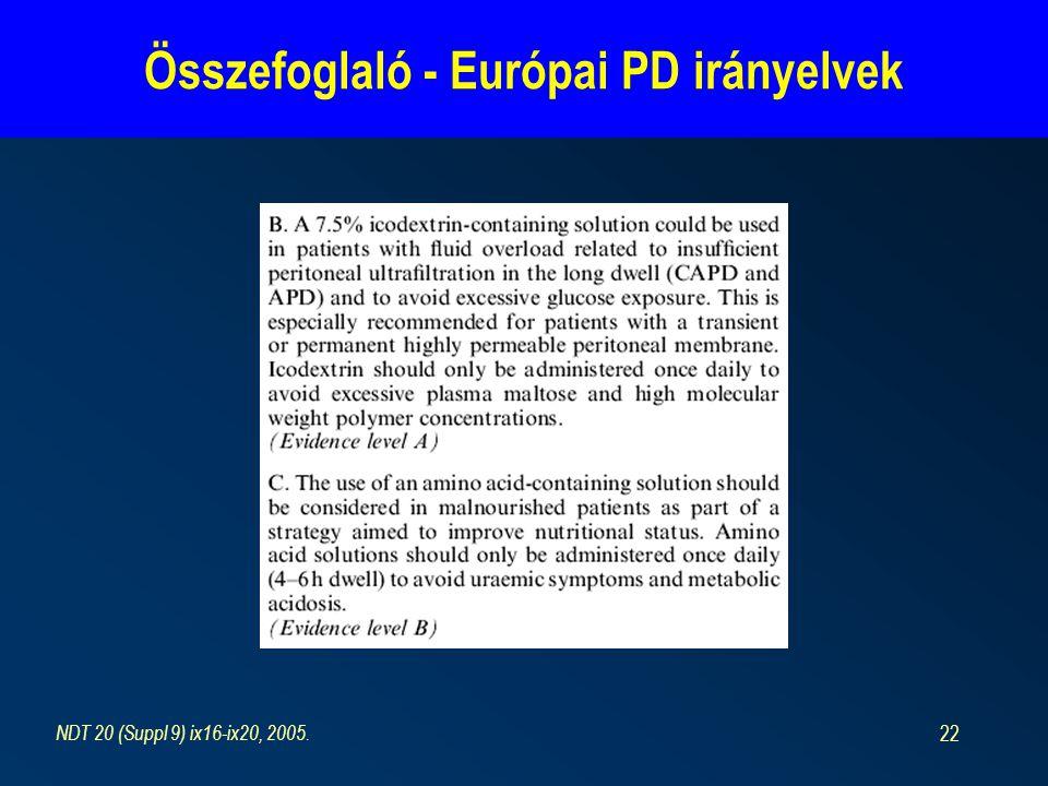 22 Összefoglaló - Európai PD irányelvek NDT 20 (Suppl 9) ix16-ix20, 2005.