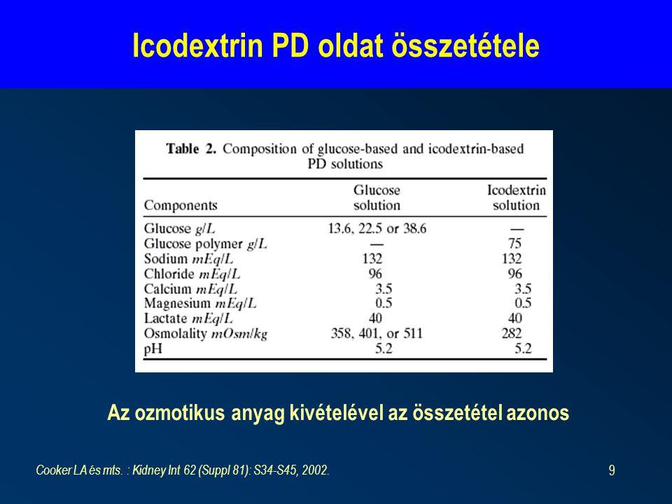 9 Icodextrin PD oldat összetétele Cooker LA és mts. : Kidney Int 62 (Suppl 81): S34-S45, 2002. Az ozmotikus anyag kivételével az összetétel azonos