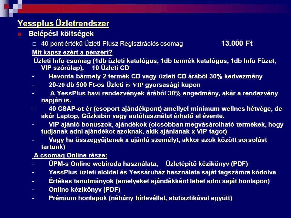 Yessplus Üzletrendszer Belépési költségek  40 pont értékű Üzleti Plusz Regisztrációs csomag 13.000 Ft Mit kapsz ezért a pénzért? Üzleti Info csomag (