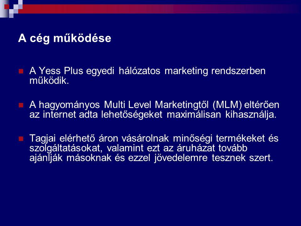 További termékek a webáruházból Exkluzív termékek: Jericho Holt tengeri kozmetikumok Yess száj és arc kozmetikumok Yess háztartási felület fertőtlenítők Étrend kiegészítők Minden termék és szolgáltatás ára illetve pontértéke megtekinthető itt: http://www.yessaruhaz.hu/H-21440 Webáruház termékek: Reformélelmiszerek Wellnes termékek Szépség ápoló termékek Könyvek CD, DVD Üzletépítési segédletek Szolgáltatások