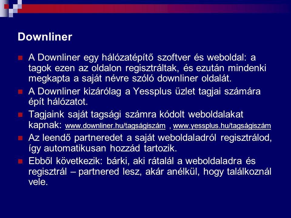 Szolgáltatás Web Plus weblapkészítő Szeretnél egy saját honlapot az interneten.