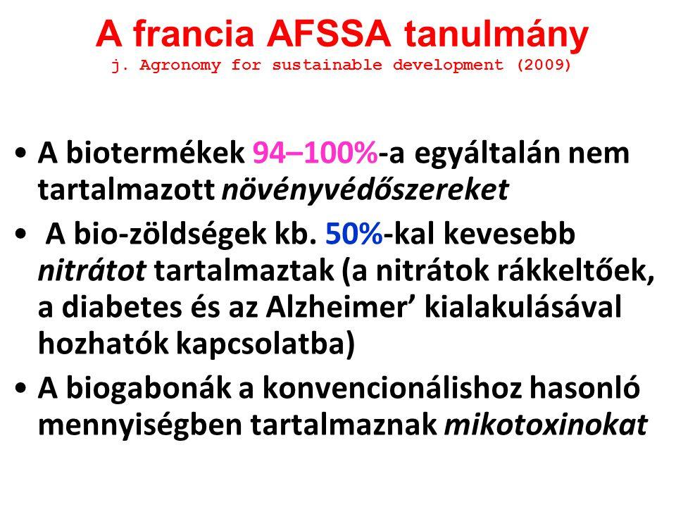 A francia AFSSA tanulmány j. Agronomy for sustainable development (2009) A biotermékek 94–100%-a egyáltalán nem tartalmazott növényvédőszereket A bio-