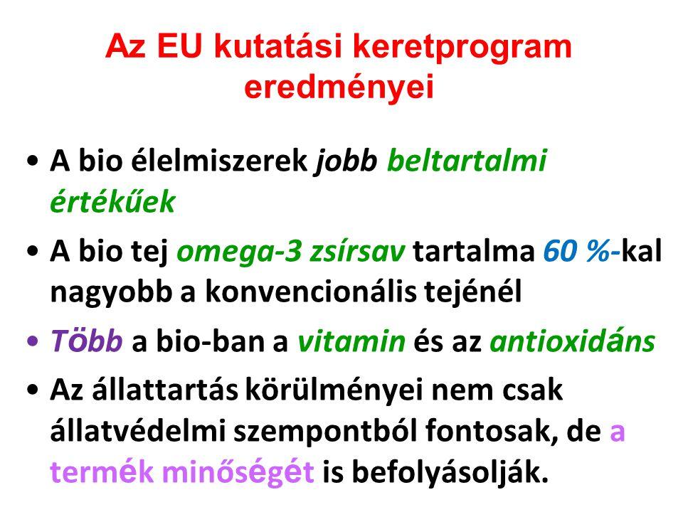 Az EU kutatási keretprogram eredményei A bio élelmiszerek jobb beltartalmi értékűek A bio tej omega-3 zsírsav tartalma 60 %-kal nagyobb a konvencionál