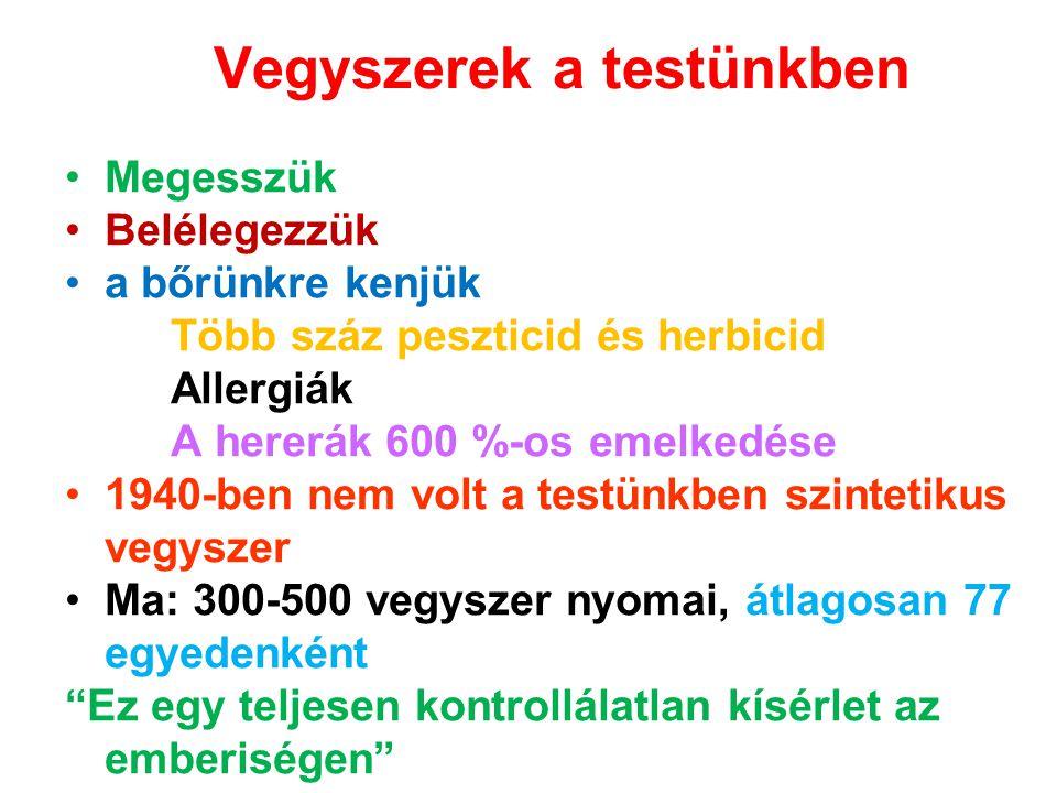 Megesszük Belélegezzük a bőrünkre kenjük Több száz peszticid és herbicid Allergiák A hererák 600 %-os emelkedése 1940-ben nem volt a testünkben szinte