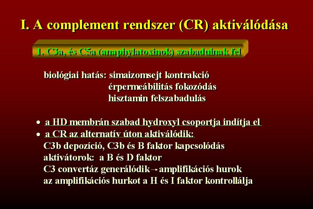 H Ba C7 C6 C5b C5a C3b B Bb Bb R.,Deppish;Nephr.Dial.Transpl.