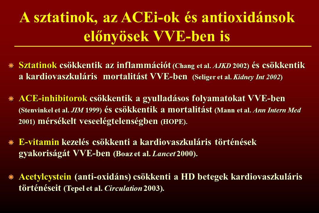 A sztatinok, az ACEi-ok és antioxidánsok előnyösek VVE-ben is  Sztatinok csökkentik az inflammációt (Chang et al. AJKD 2002) és csökkentik a kardiova