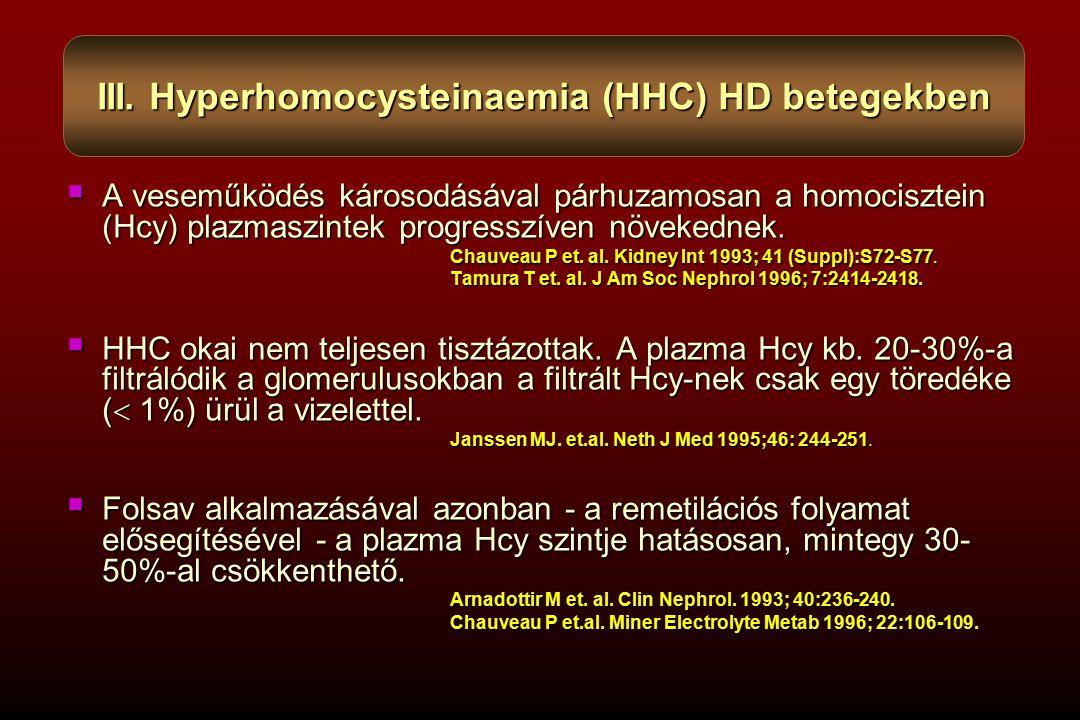  A veseműködés károsodásával párhuzamosan a homocisztein (Hcy) plazmaszintek progresszíven növekednek. Chauveau P et. al. Kidney Int 1993; 41 (Suppl)