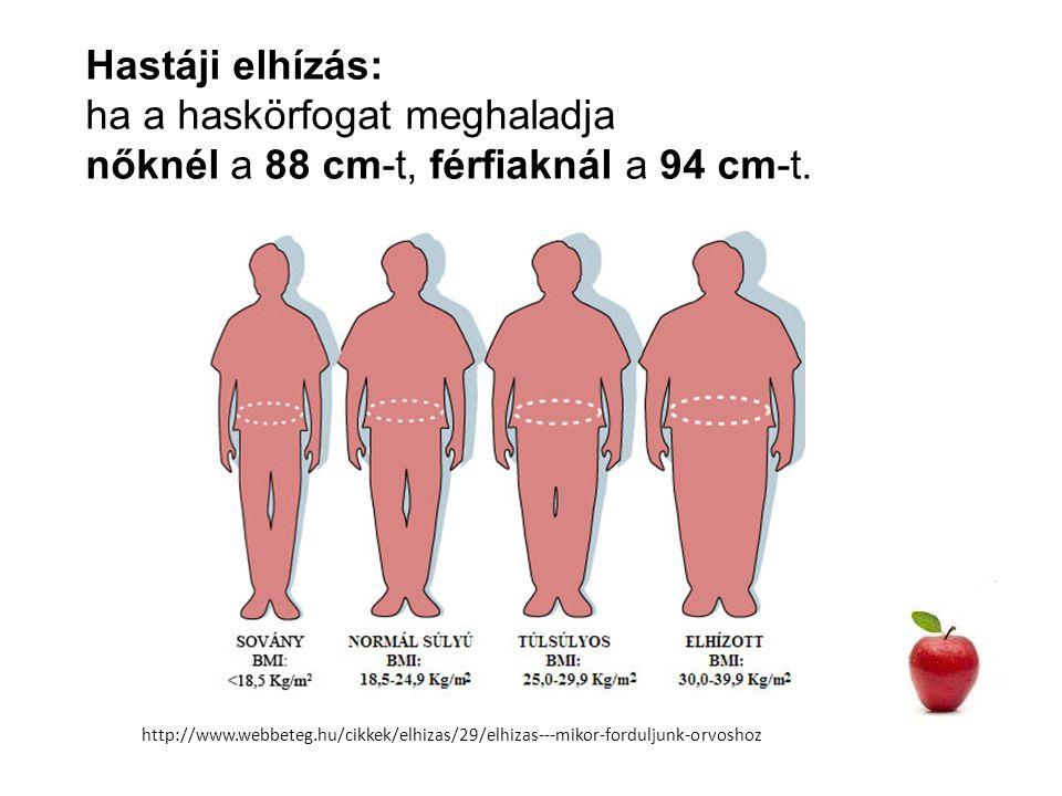 http://www.webbeteg.hu/cikkek/elhizas/29/elhizas---mikor-forduljunk-orvoshoz Hastáji elhízás: ha a haskörfogat meghaladja nőknél a 88 cm-t, férfiaknál
