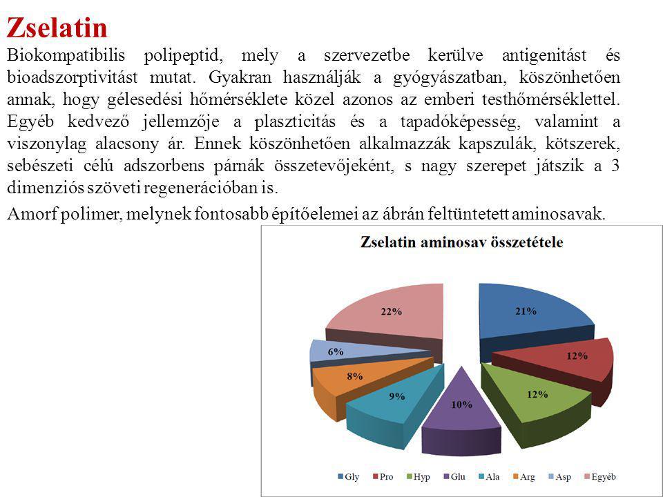 Zselatin Biokompatibilis polipeptid, mely a szervezetbe kerülve antigenitást és bioadszorptivitást mutat.