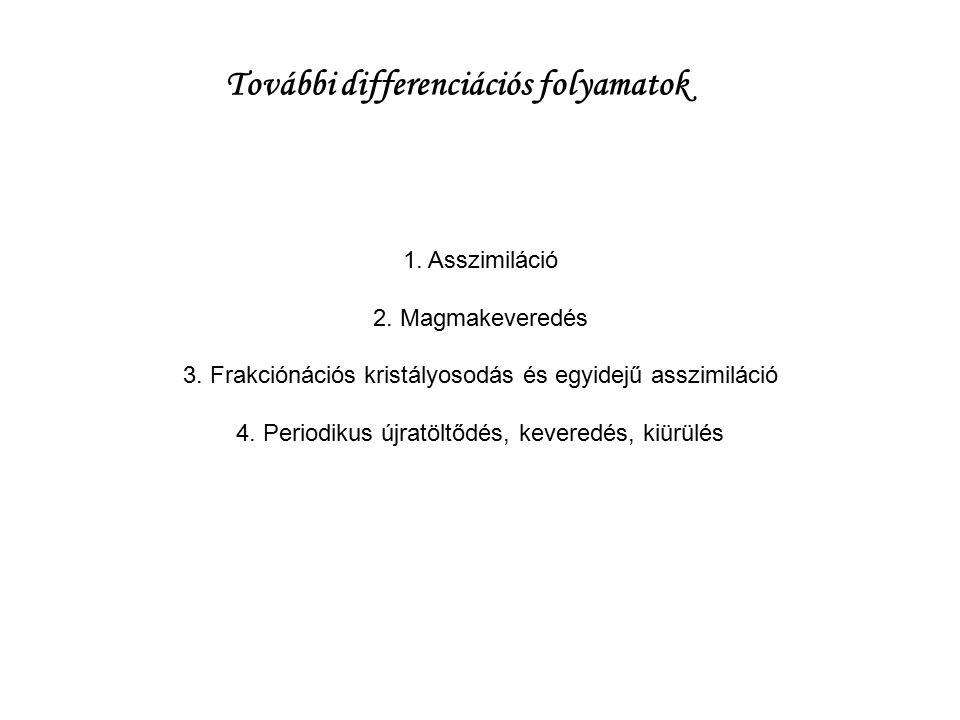 1. Asszimiláció 2. Magmakeveredés 3. Frakciónációs kristályosodás és egyidejű asszimiláció 4. Periodikus újratöltődés, keveredés, kiürülés További dif