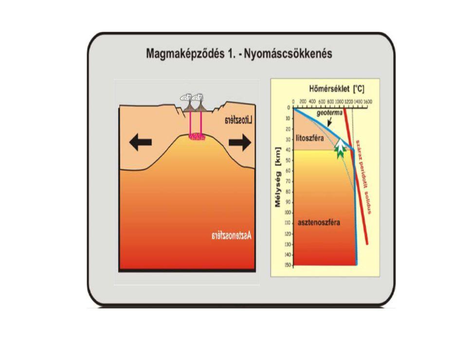 MÉSZALKÁLI Ultrabázisos: SiO 2 <44% –Mg, Fe, Ti –színes szilikátok (olivin, piroxén, amfibol, esetleg csillám), ércásványok Bázisos: SiO 2 44-53% –Sok Fe; Mg csökken; Al és Ca nő – B plagioklász, piroxén, olivin, (amfibol) Neutrális: SiO 2 53-64% –Mg, Fe, Ca csökken, Al nő –N plagioklász, (káliföldpát), amfibol, (piroxén, biotit) Savanyú: SiO 2 >64% –Mg, Fe, Ca tartalom erősen lecsökken, uralkodó Na, K, Al (a Si mellett) –kvarc, káliföldpát, savanyú plagioklász, biotit, amfibol