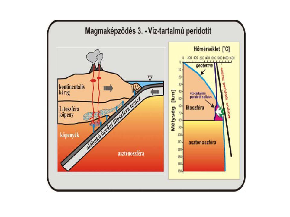 Utókristályosodás Pegmatitos szakasz –T: 700(-600)-400 o C –Jellemző elemek: Zr, Be, Li, Sn, B, Th, U, Ta, Nb, Cs, (F) –Greizenesedés: Maradékolvadék nyomása megnő → berobban a környező kőzetekbe, és azokat átalakítja Hidrotermális szakasz –Forróvizes oldatok –T: 400-50 o C –Jellemző elemek: Au, Ag, Cu, Pb, Zn, Hg, As, Sb, Bi, Ba, Ca, + a megmaradt Fe, Co, Ni, S