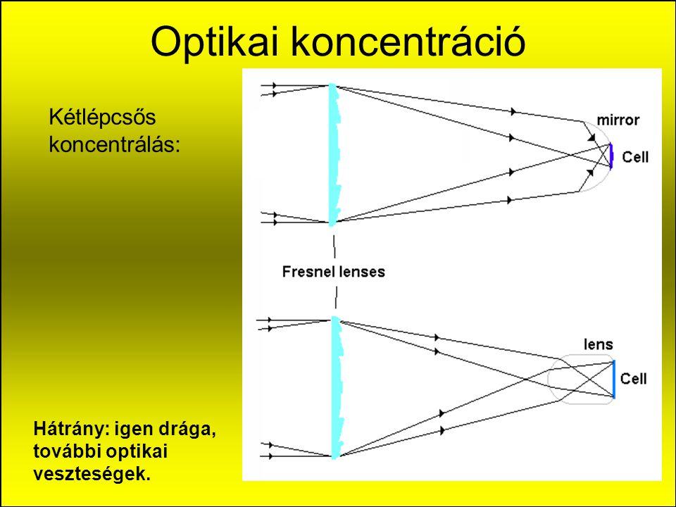 Kétlépcsős koncentrálás: Hátrány: igen drága, további optikai veszteségek. Optikai koncentráció