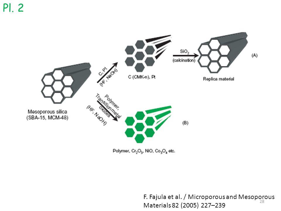 F. Fajula et al. / Microporous and Mesoporous Materials 82 (2005) 227–239 Pl. 2 28