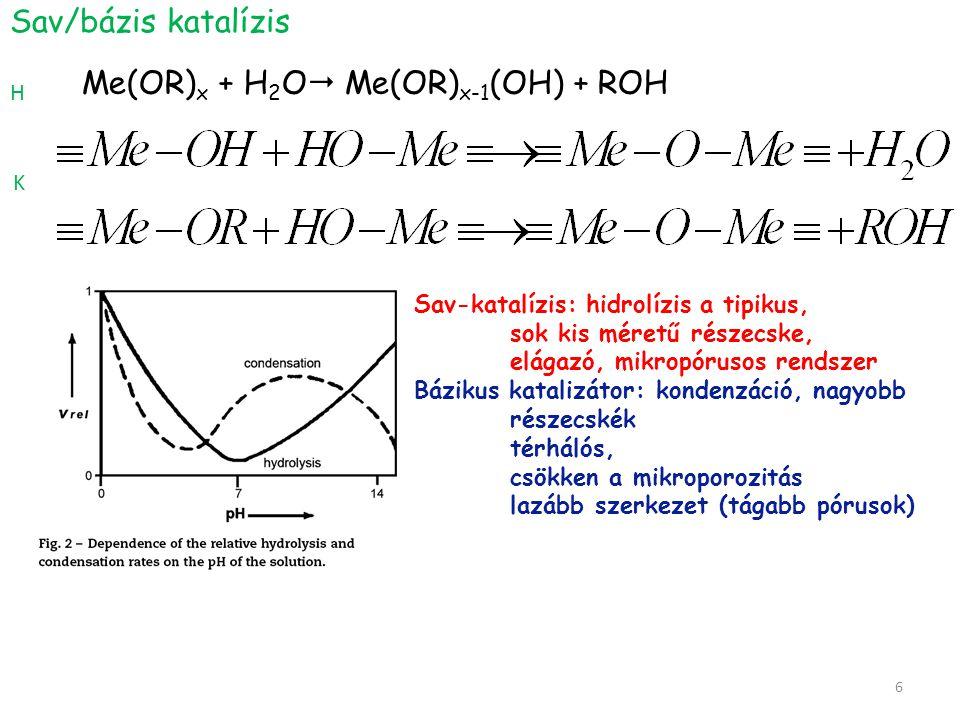 Sav/bázis katalízis Sav-katalízis: hidrolízis a tipikus, sok kis méretű részecske, elágazó, mikropórusos rendszer Bázikus katalizátor: kondenzáció, na