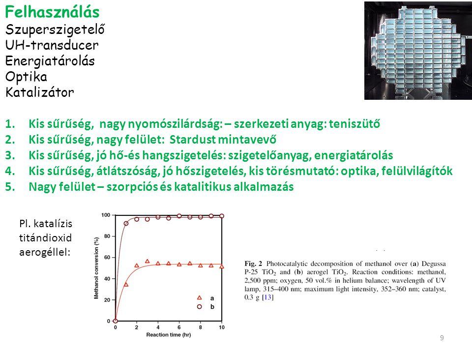 Felhasználás Szuperszigetelő UH-transducer Energiatárolás Optika Katalizátor 1.Kis sűrűség, nagy nyomószilárdság: – szerkezeti anyag: teniszütő 2.Kis