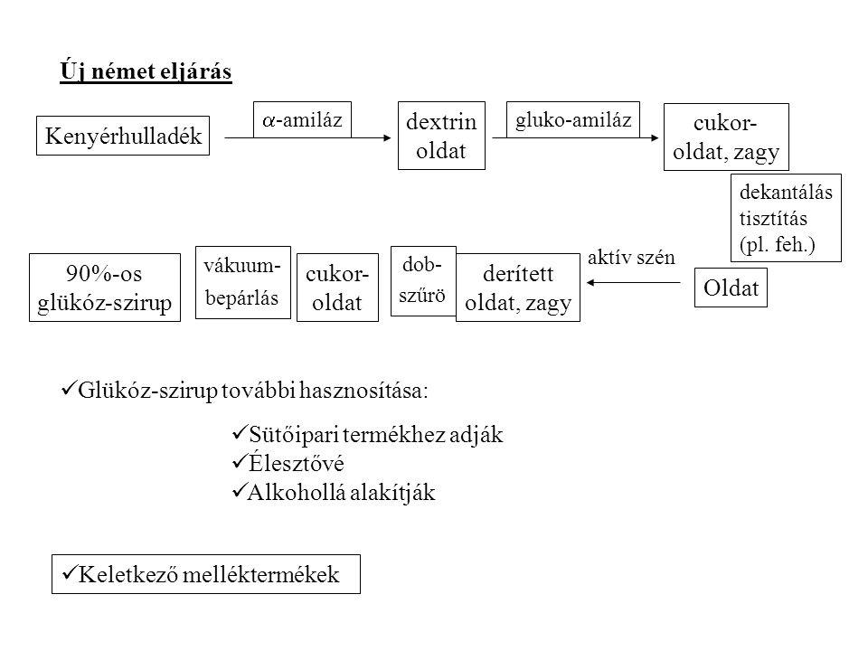 Szeszipar Komplex tevékenység; termékei:  ipari és finomszesz  takarmány és ipari élesztő  ecet  tejsav  pálinka  szeszes és üdítőitalok  keményítő és származékai Vállalatok: Győri Szeszgyár Rt.