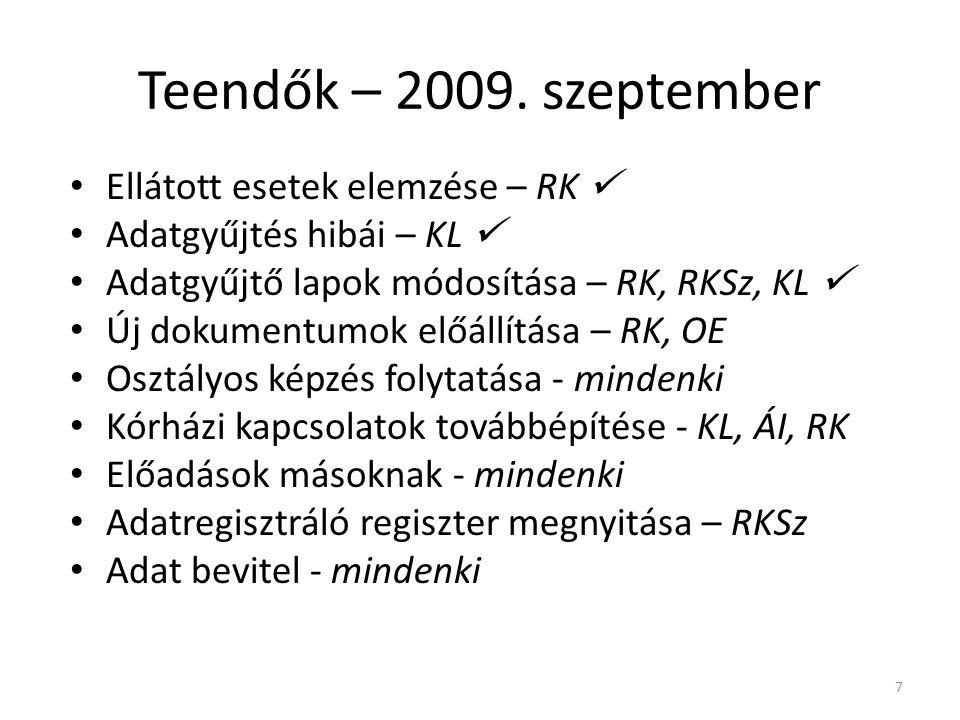 Teendők – 2009. szeptember Ellátott esetek elemzése – RK Adatgyűjtés hibái – KL Adatgyűjtő lapok módosítása – RK, RKSz, KL Új dokumentumok előállítása