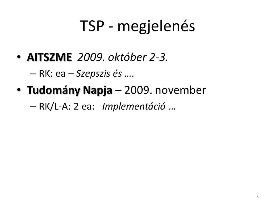 TSP - megjelenés AITSZME AITSZME 2009. október 2-3. – RK: ea – Szepszis és …. Tudomány Napja Tudomány Napja – 2009. november – RK/L-A: 2 ea: Implement