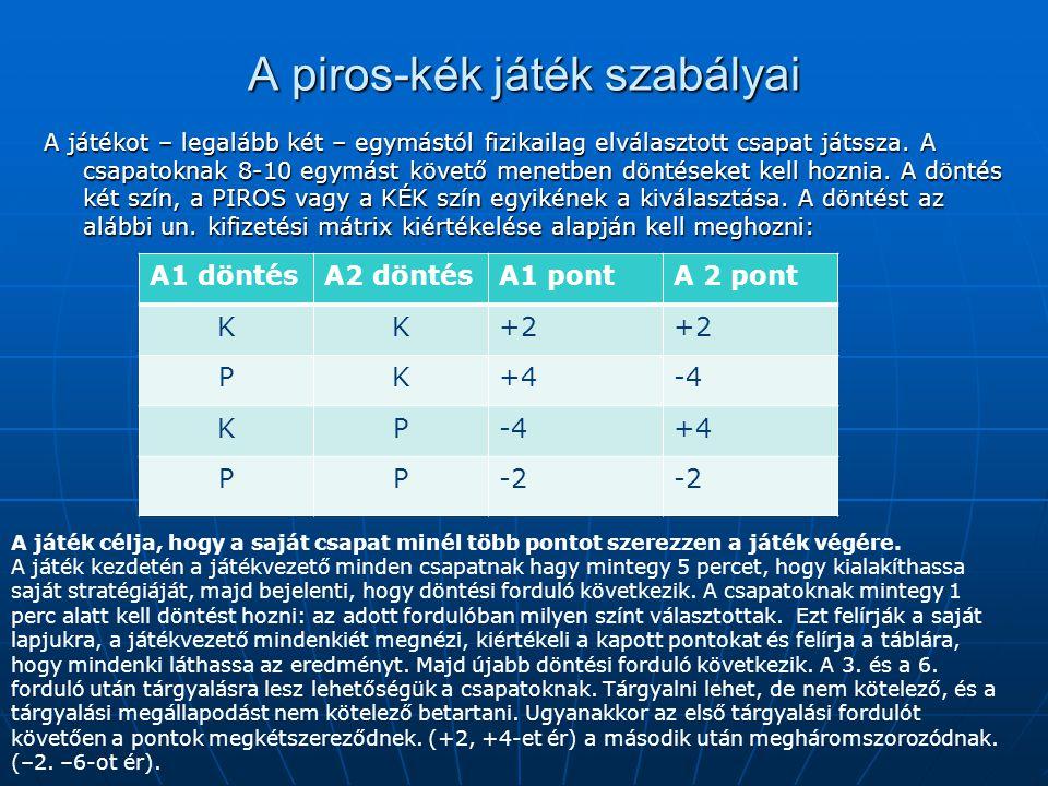 A piros-kék játék szabályai A játékot – legalább két – egymástól fizikailag elválasztott csapat játssza. A csapatoknak 8-10 egymást követő menetben dö