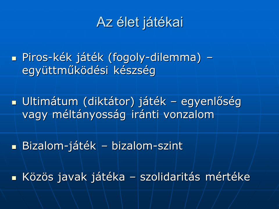 Az élet játékai Piros-kék játék (fogoly-dilemma) – együttműködési készség Piros-kék játék (fogoly-dilemma) – együttműködési készség Ultimátum (diktáto
