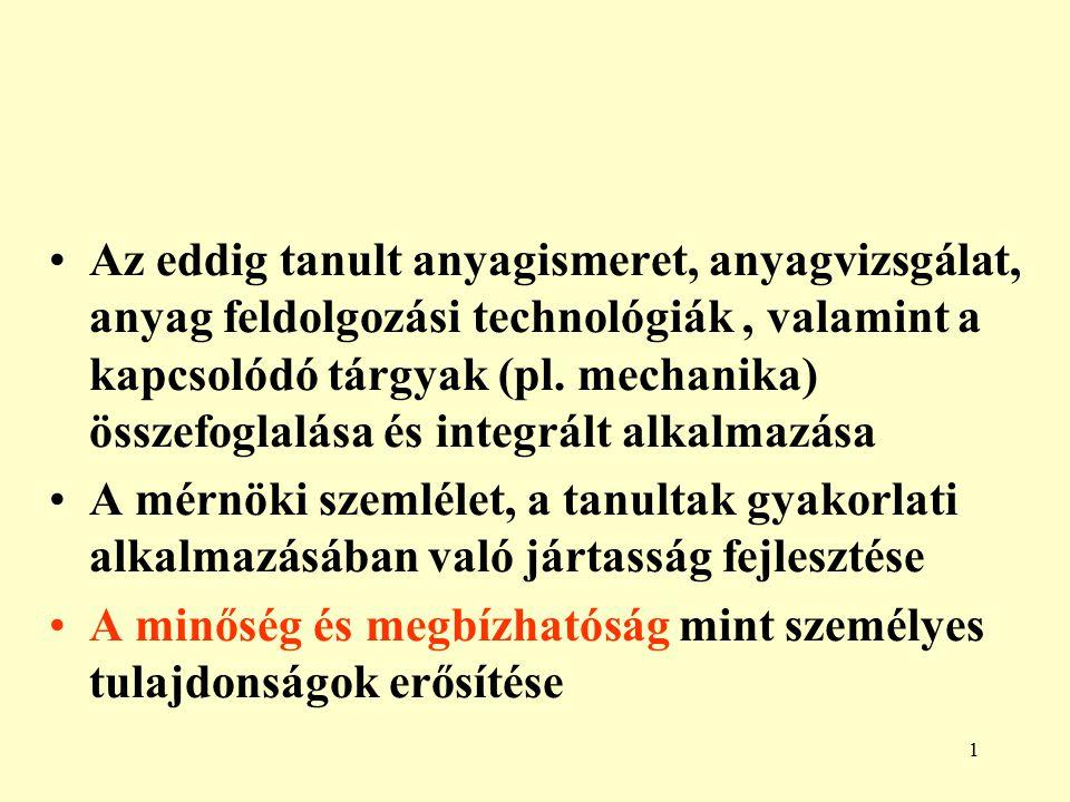 42 Méretezés minimális tömegre és maximális merevségre FF SoSo L ΔLΔL Merevség: Tömeg: Következtetés: m minimális, ha E/ρ maximális Húzás: