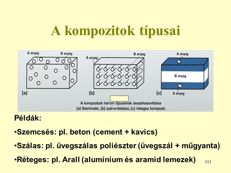 111 A kompozitok típusai Példák: Szemcsés: pl. beton (cement + kavics) Szálas: pl. üvegszálas poliészter (üvegszál + műgyanta) Réteges: pl. Arall (alu