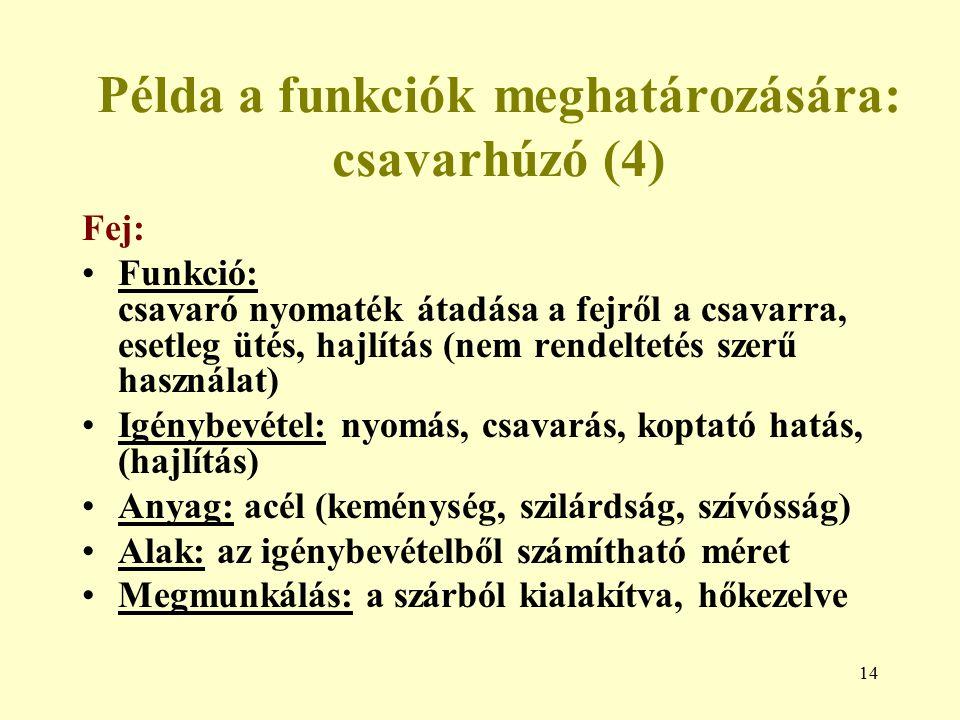 14 Példa a funkciók meghatározására: csavarhúzó (4) Fej: Funkció: csavaró nyomaték átadása a fejről a csavarra, esetleg ütés, hajlítás (nem rendelteté