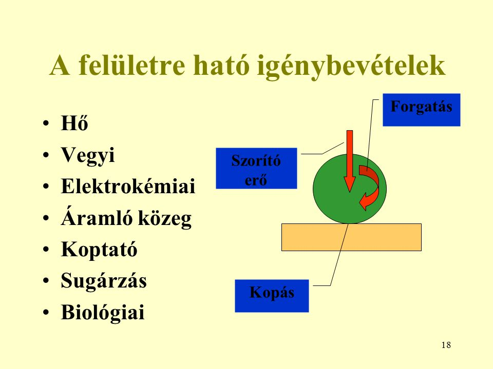 18 A felületre ható igénybevételek Hő Vegyi Elektrokémiai Áramló közeg Koptató Sugárzás Biológiai Forgatás Szorító erő Kopás