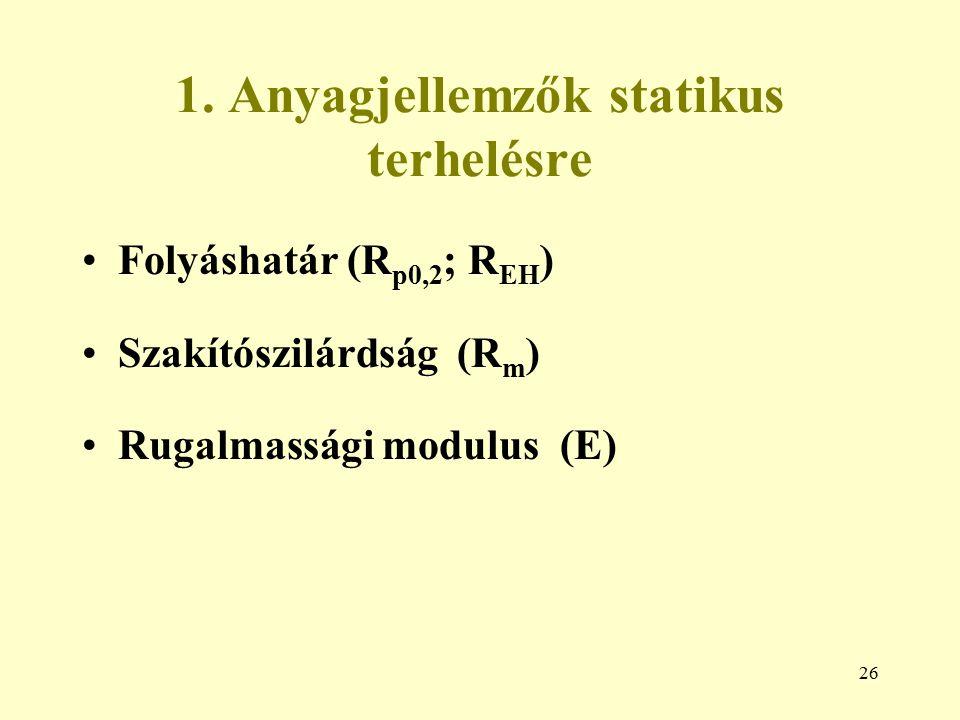 26 1. Anyagjellemzők statikus terhelésre Folyáshatár (R p0,2 ; R EH ) Szakítószilárdság (R m ) Rugalmassági modulus (E)