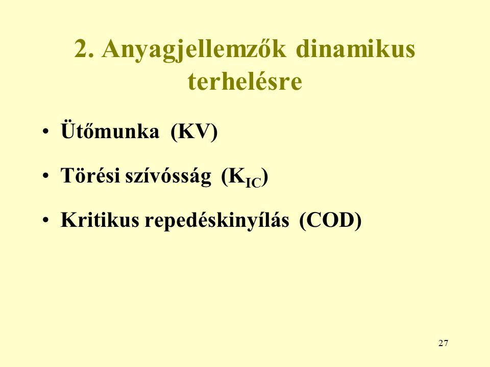 27 2. Anyagjellemzők dinamikus terhelésre Ütőmunka (KV) Törési szívósság (K IC ) Kritikus repedéskinyílás (COD)