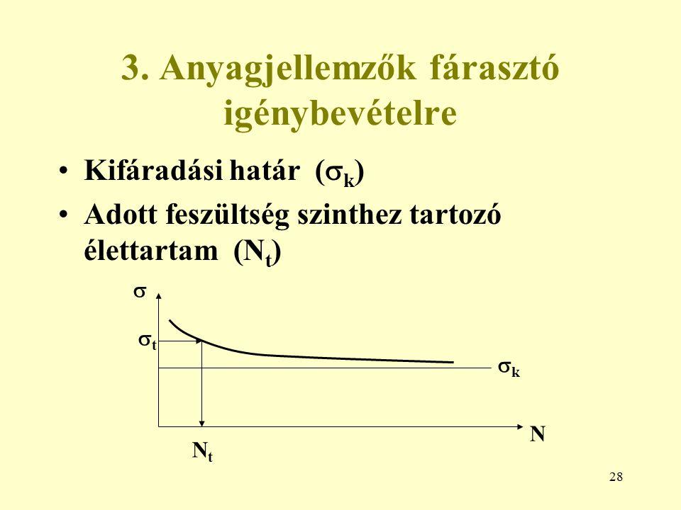 28 3. Anyagjellemzők fárasztó igénybevételre Kifáradási határ (  k ) Adott feszültség szinthez tartozó élettartam (N t ) kk NtNt tt  N