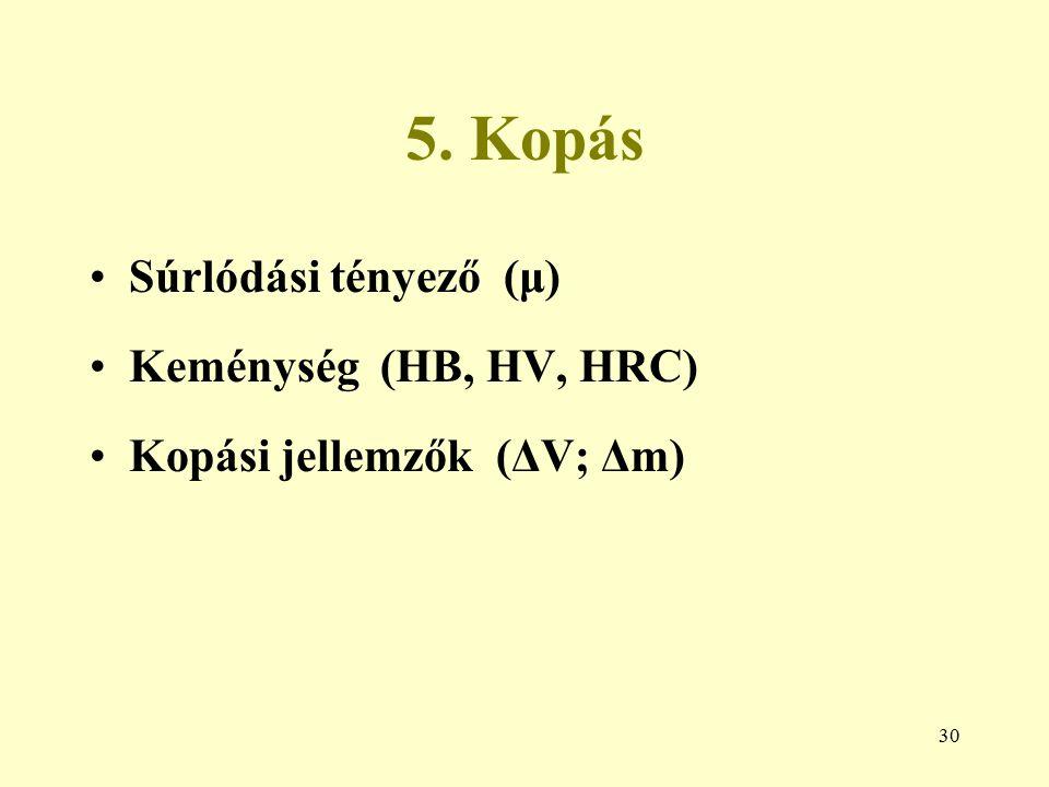 30 5. Kopás Súrlódási tényező (μ) Keménység (HB, HV, HRC) Kopási jellemzők (ΔV; Δm)
