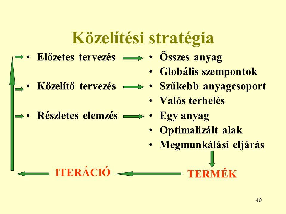 40 Közelítési stratégia Előzetes tervezés Közelítő tervezés Részletes elemzés ITERÁCIÓ Összes anyag Globális szempontok Szűkebb anyagcsoport Valós ter