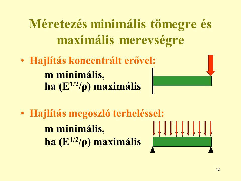 43 Méretezés minimális tömegre és maximális merevségre Hajlítás koncentrált erővel: m minimális, ha (E 1/2 /ρ) maximális Hajlítás megoszló terheléssel