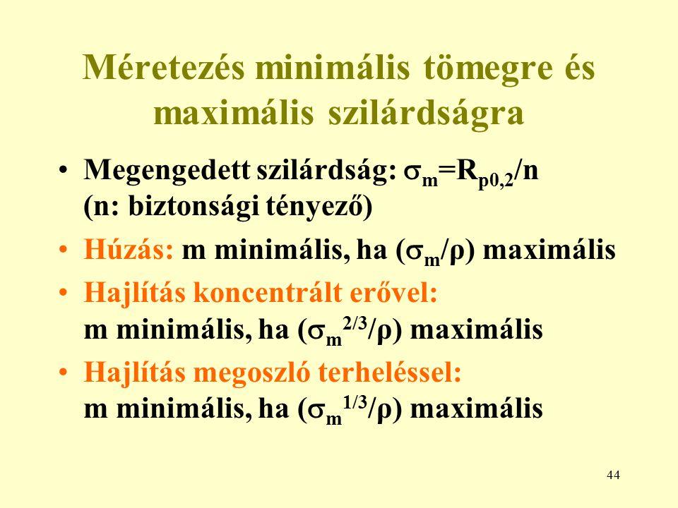 44 Méretezés minimális tömegre és maximális szilárdságra Megengedett szilárdság:  m =R p0,2 /n (n: biztonsági tényező) Húzás: m minimális, ha (  m /