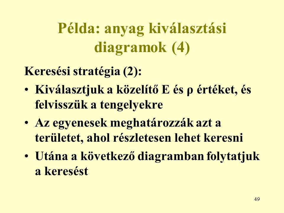 49 Példa: anyag kiválasztási diagramok (4) Keresési stratégia (2): Kiválasztjuk a közelítő E és ρ értéket, és felvisszük a tengelyekre Az egyenesek me