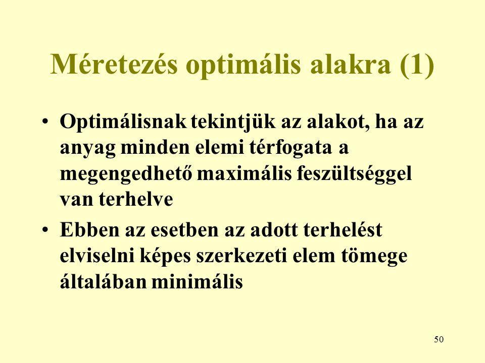 50 Méretezés optimális alakra (1) Optimálisnak tekintjük az alakot, ha az anyag minden elemi térfogata a megengedhető maximális feszültséggel van terh