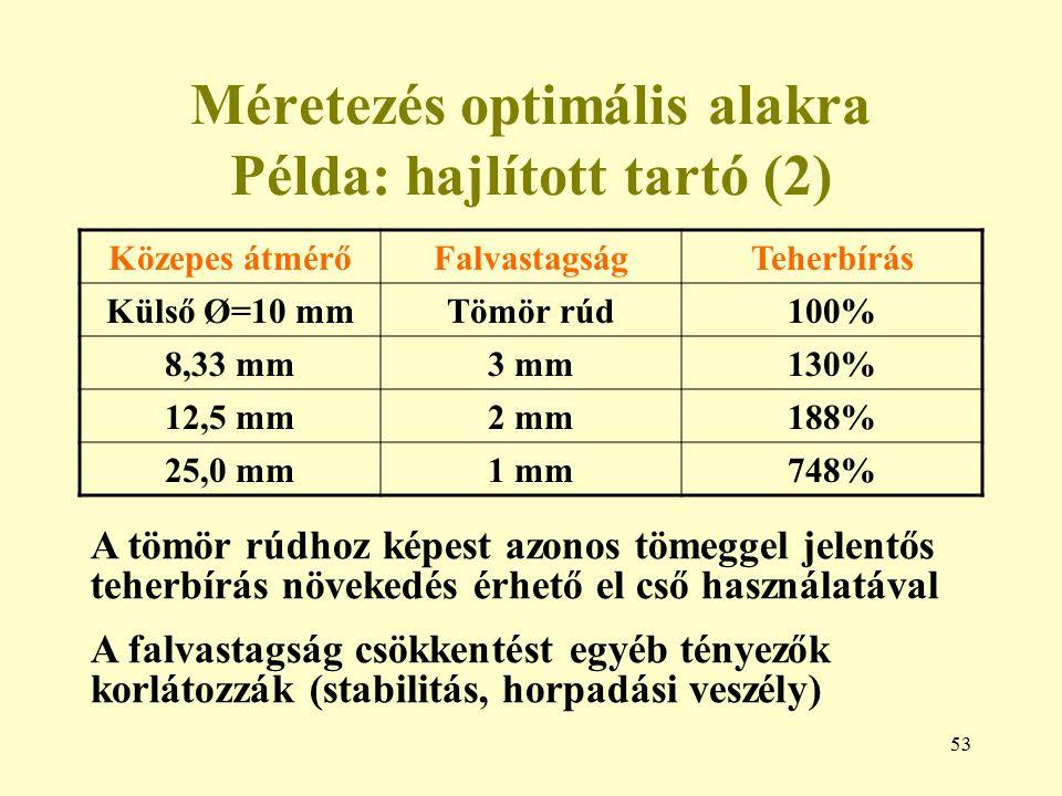 53 Méretezés optimális alakra Példa: hajlított tartó (2) Közepes átmérőFalvastagságTeherbírás Külső Ø=10 mmTömör rúd100% 8,33 mm3 mm130% 12,5 mm2 mm18