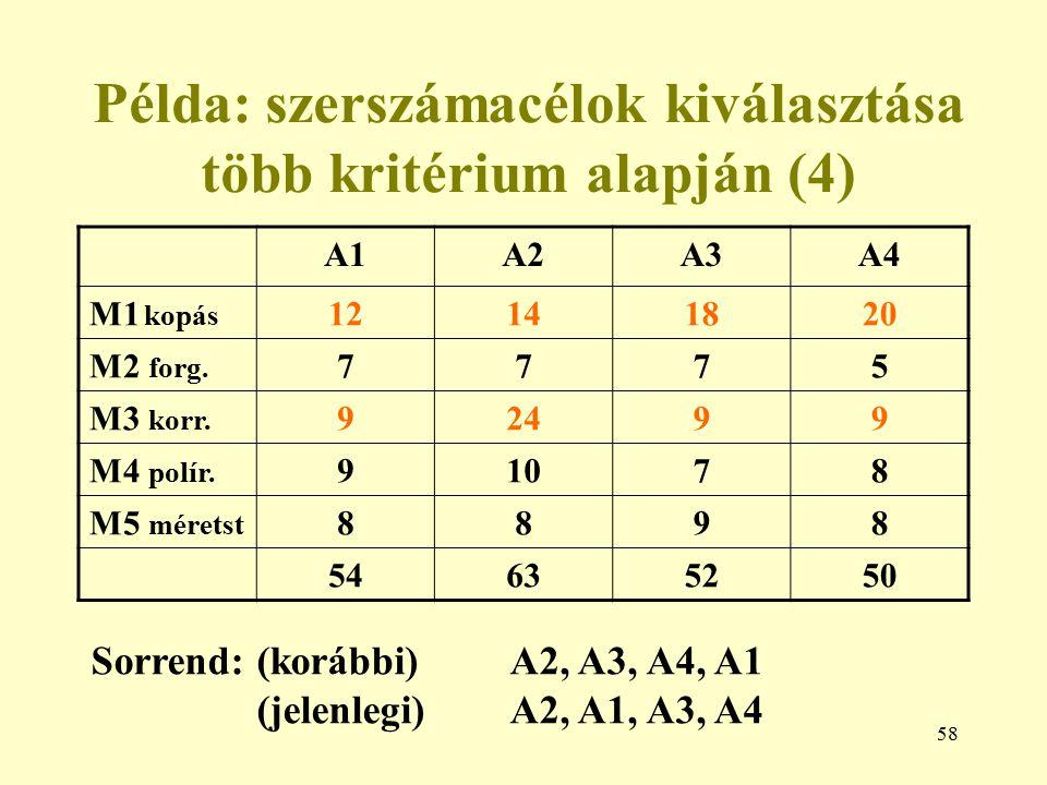 58 Példa: szerszámacélok kiválasztása több kritérium alapján (4) A1A2A3A4 M1 kopás 12141820 M2 forg. 7775 M3 korr. 92499 M4 polír. 91078 M5 méretst 88