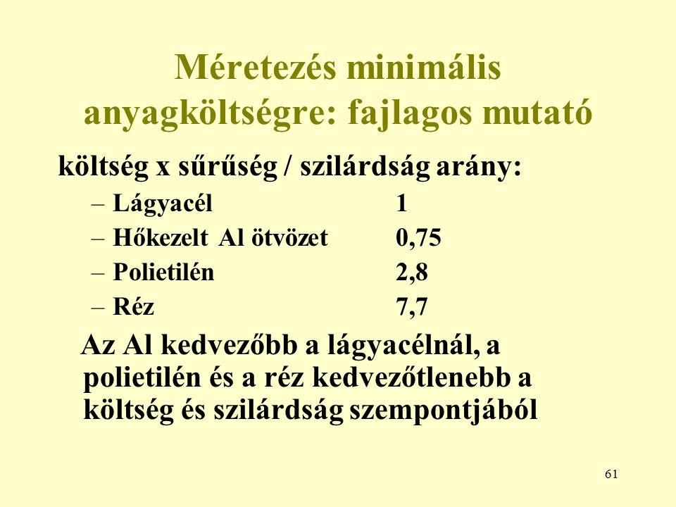 61 Méretezés minimális anyagköltségre: fajlagos mutató költség x sűrűség / szilárdság arány: –Lágyacél1 –Hőkezelt Al ötvözet0,75 –Polietilén2,8 –Réz7,