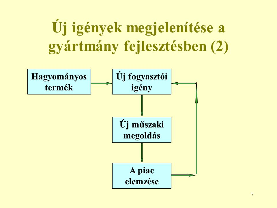 48 Példa: anyag kiválasztási diagramok (3) Keresési stratégia (1): Kiválasztjuk a terhelési módot, és a jellemző (E/ρ= Const.) arányt, majd berajzoljuk a megfelelő egyenest a diagramba Az egyenes által metszett területek mutatják a választható anyag típusokat Utána részletesebb diagramokban keresünk tovább a konkrét anyagra
