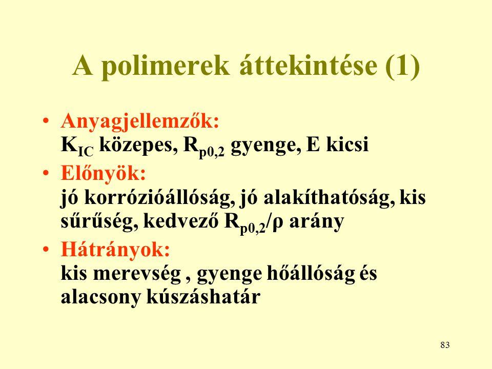 83 A polimerek áttekintése (1) Anyagjellemzők: K IC közepes, R p0,2 gyenge, E kicsi Előnyök: jó korrózióállóság, jó alakíthatóság, kis sűrűség, kedvez