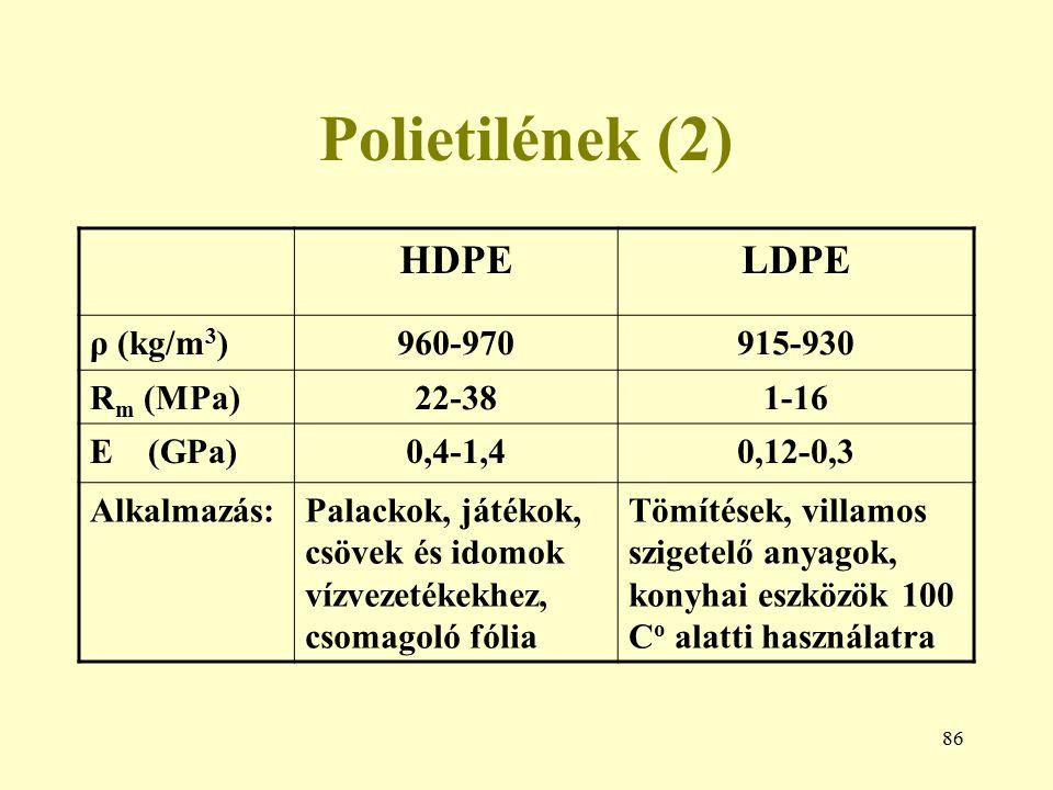 86 Polietilének (2) HDPELDPE ρ (kg/m 3 )960-970915-930 R m (MPa)22-381-16 E (GPa)0,4-1,40,12-0,3 Alkalmazás:Palackok, játékok, csövek és idomok vízvez